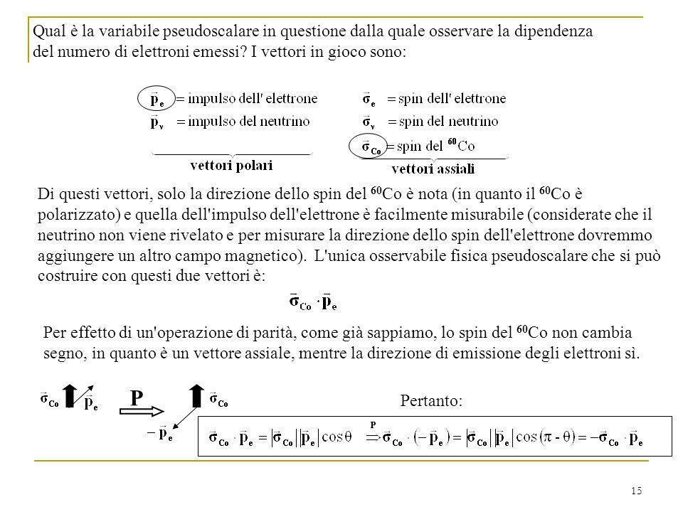 Qual è la variabile pseudoscalare in questione dalla quale osservare la dipendenza del numero di elettroni emessi I vettori in gioco sono: