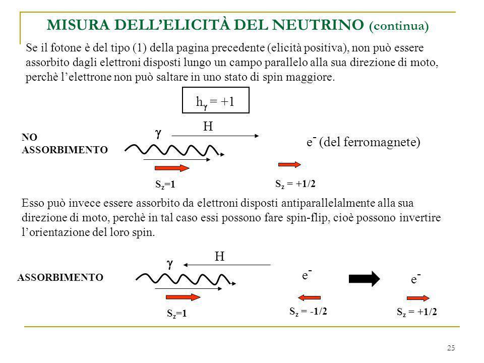 MISURA DELL'ELICITÀ DEL NEUTRINO (continua)