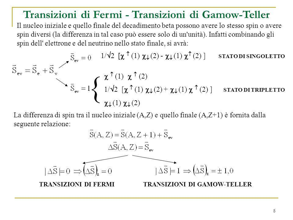 Transizioni di Fermi - Transizioni di Gamow-Teller