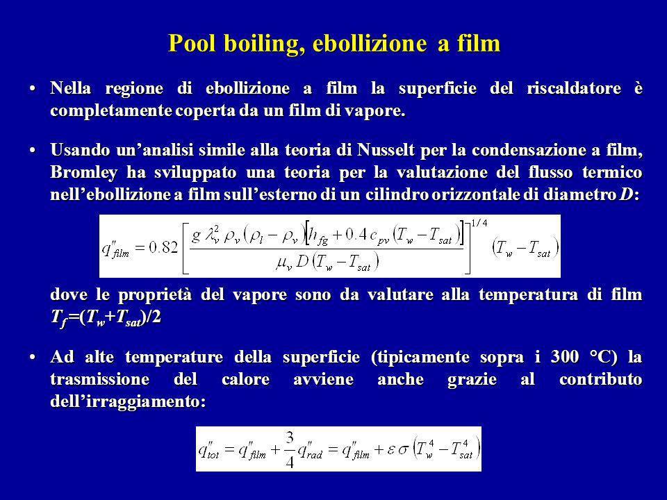 Pool boiling, ebollizione a film