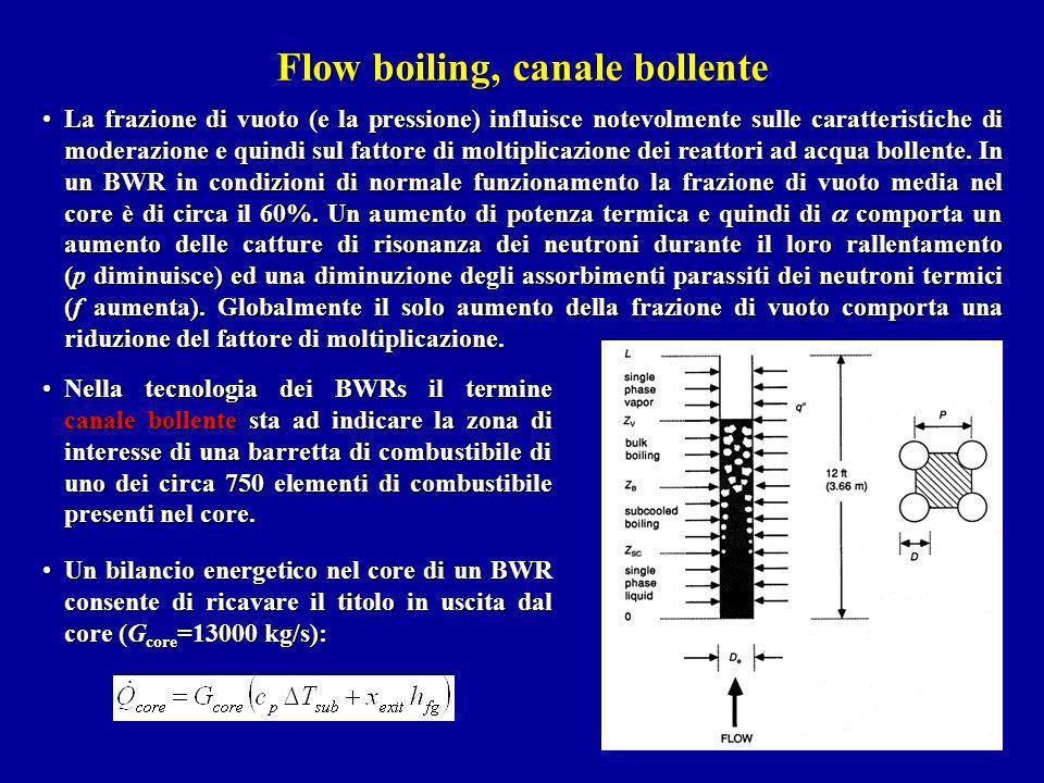Flow boiling, canale bollente