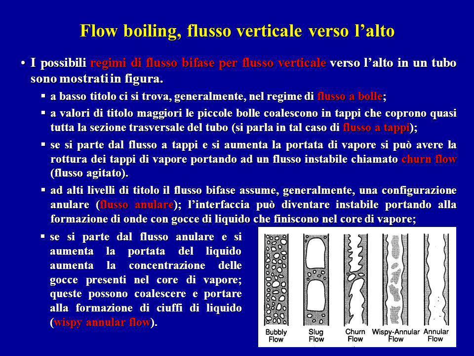 Flow boiling, flusso verticale verso l'alto