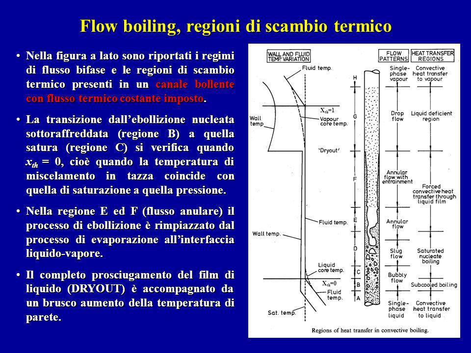 Flow boiling, regioni di scambio termico
