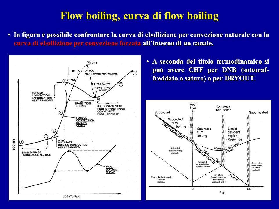 Flow boiling, curva di flow boiling
