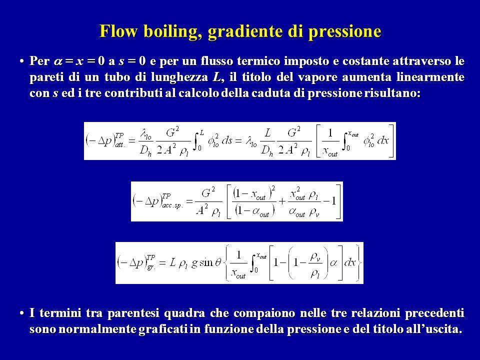Flow boiling, gradiente di pressione