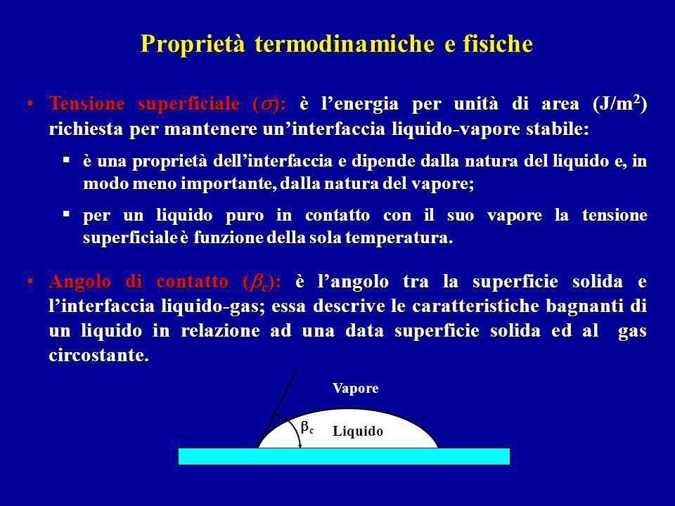 Proprietà termodinamiche e fisiche