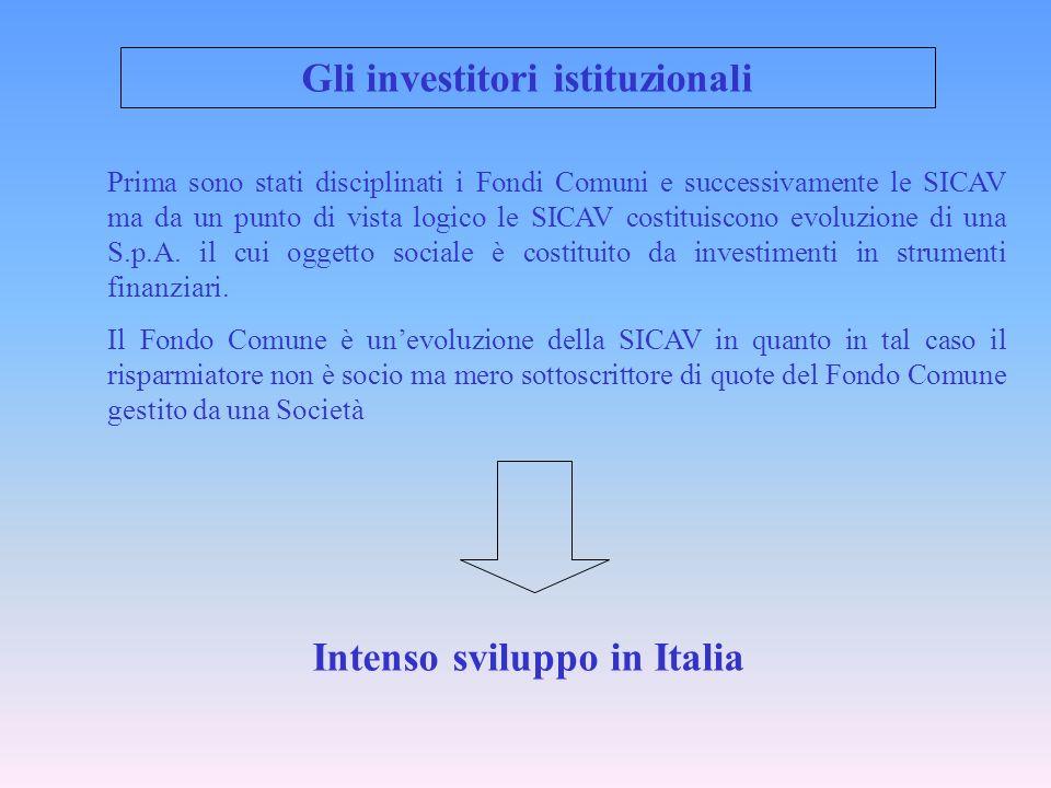 Gli investitori istituzionali Intenso sviluppo in Italia