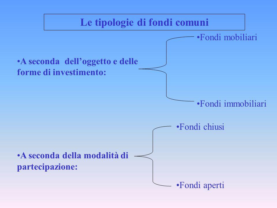Le tipologie di fondi comuni