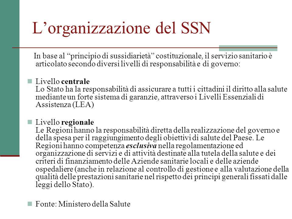 L'organizzazione del SSN