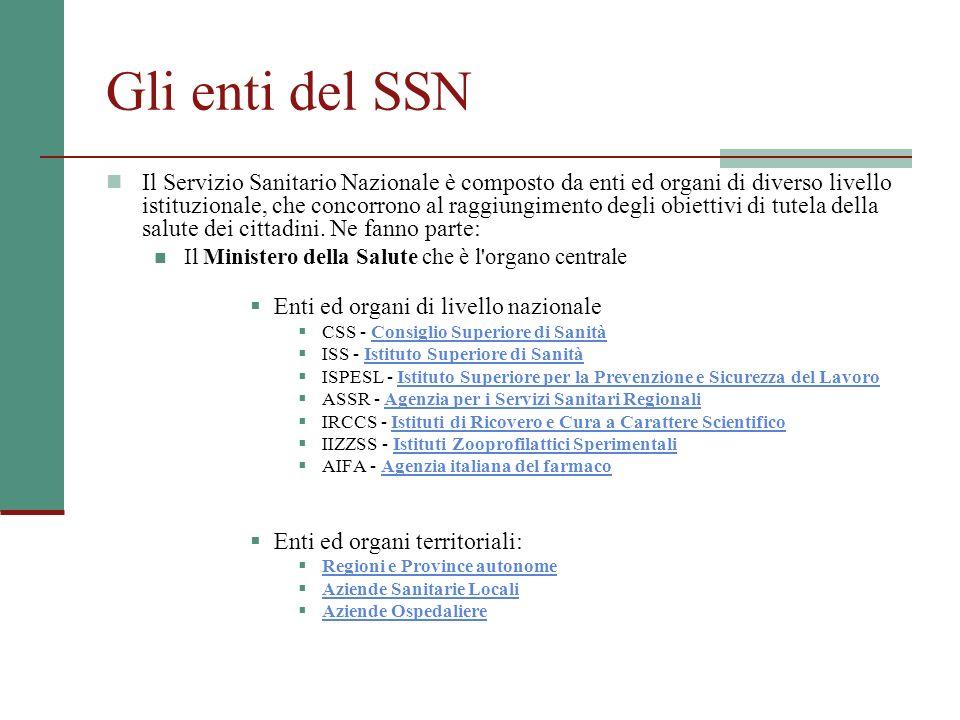 Gli enti del SSN