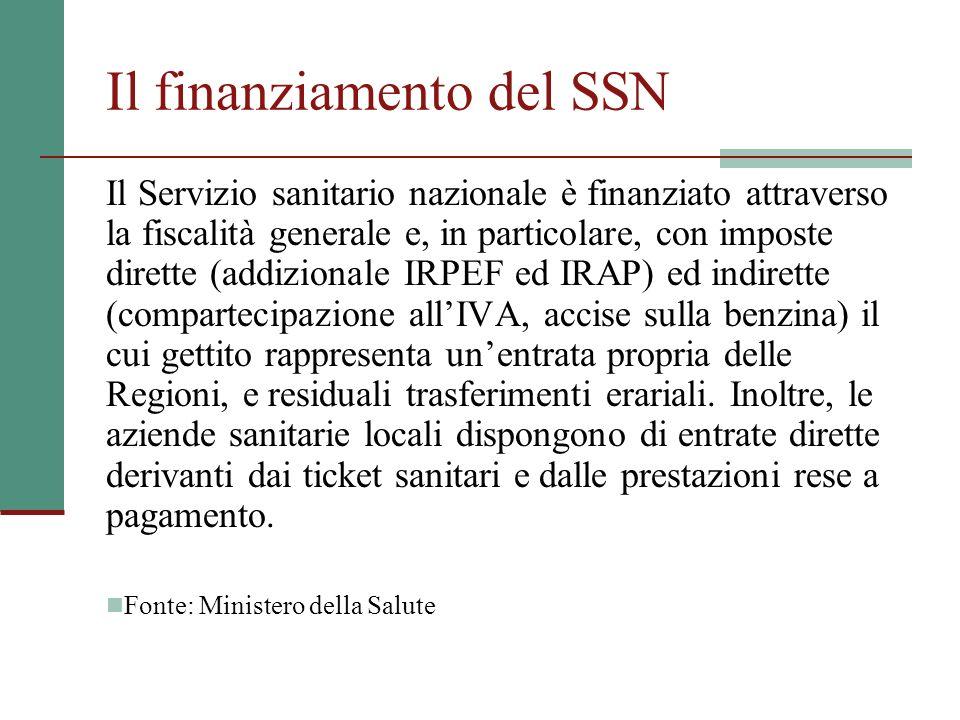 Il finanziamento del SSN