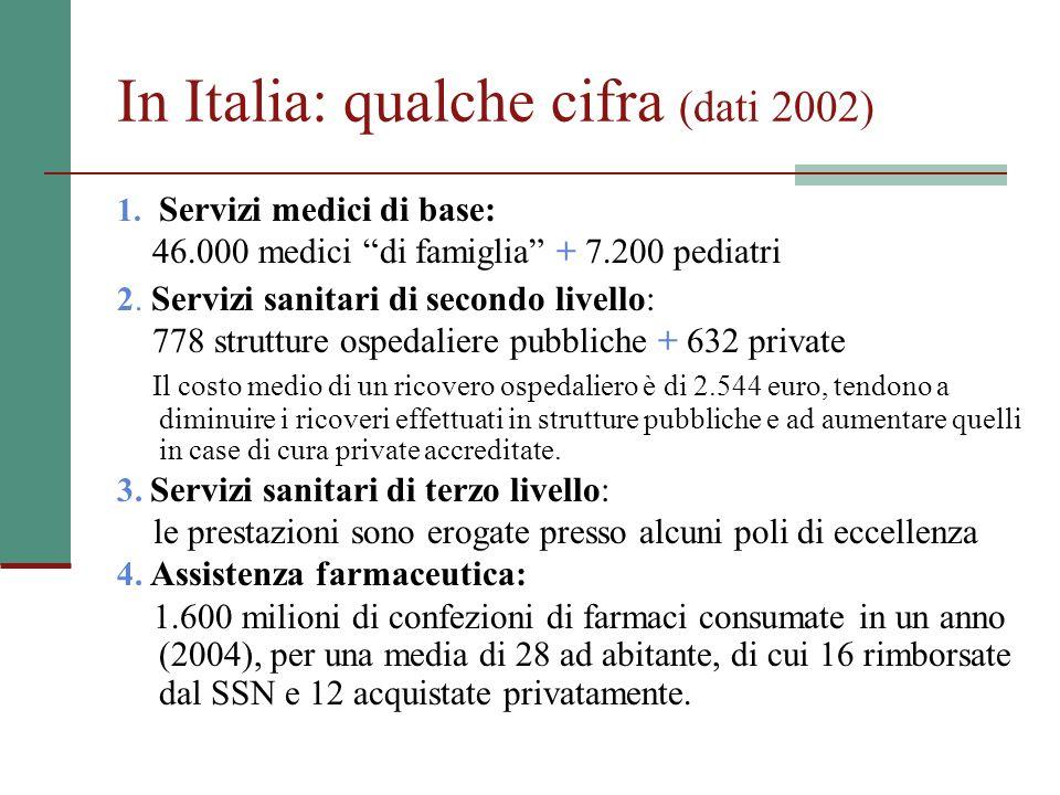 In Italia: qualche cifra (dati 2002)