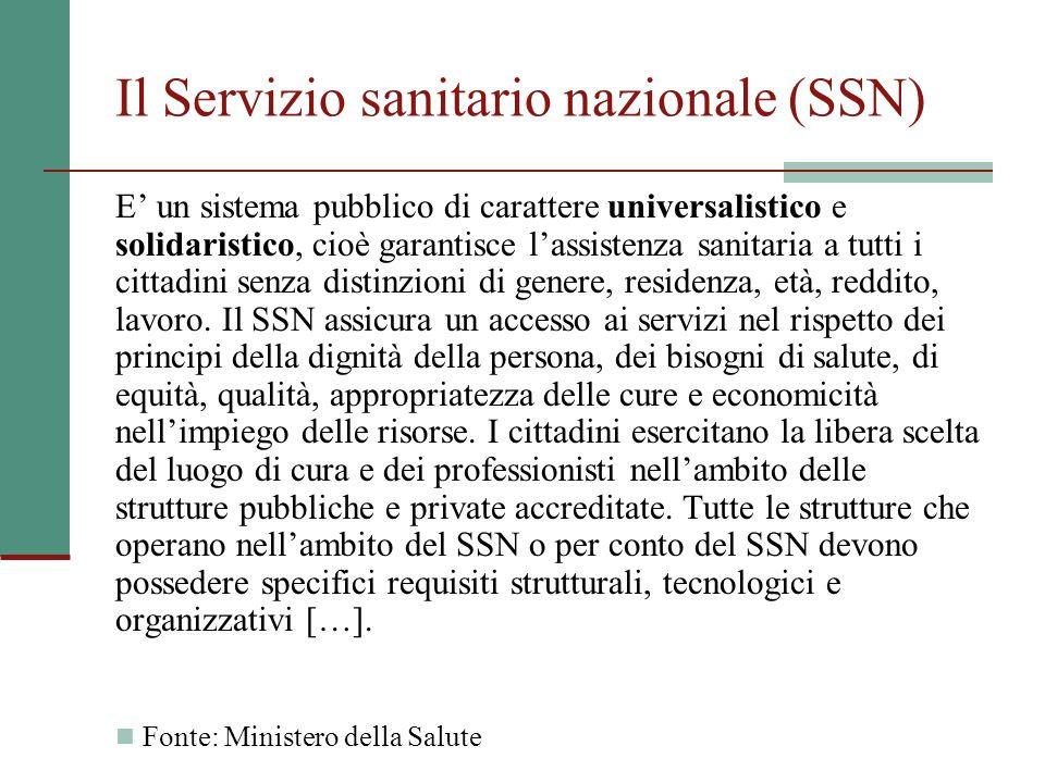 Il Servizio sanitario nazionale (SSN)