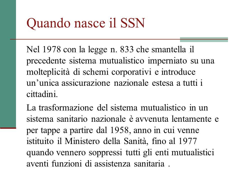 Quando nasce il SSN
