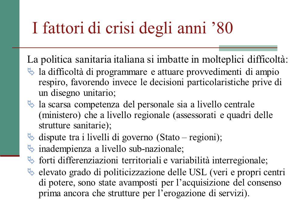 I fattori di crisi degli anni '80