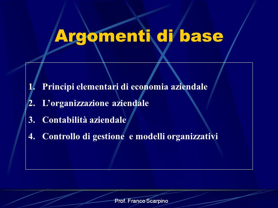 Argomenti di base Principi elementari di economia aziendale