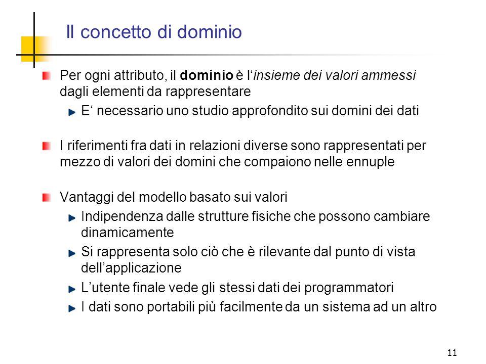 Il concetto di dominio Per ogni attributo, il dominio è l'insieme dei valori ammessi dagli elementi da rappresentare.