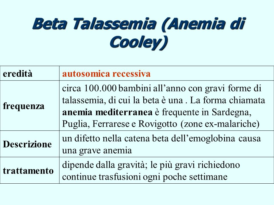 Beta Talassemia (Anemia di Cooley)