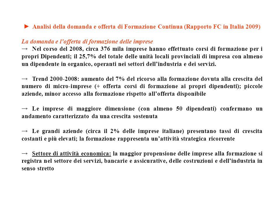 Analisi della domanda e offerta di Formazione Continua (Rapporto FC in Italia 2009)