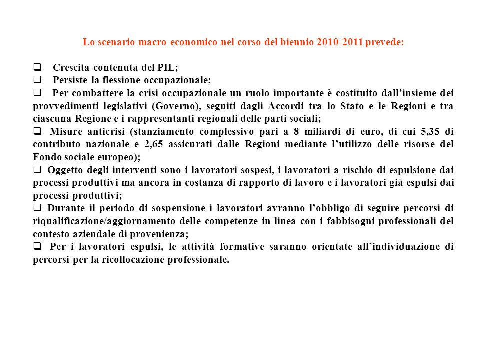 Lo scenario macro economico nel corso del biennio 2010-2011 prevede: