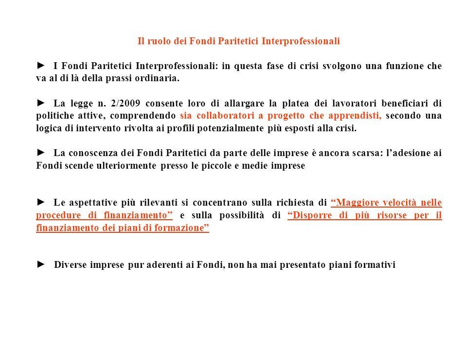 Il ruolo dei Fondi Paritetici Interprofessionali