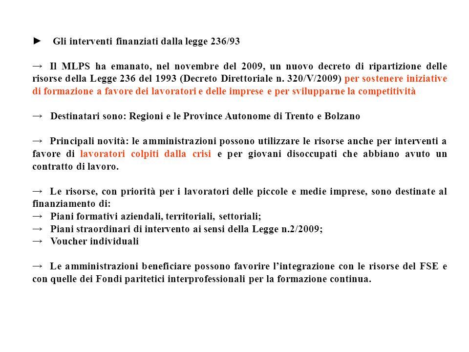 Gli interventi finanziati dalla legge 236/93