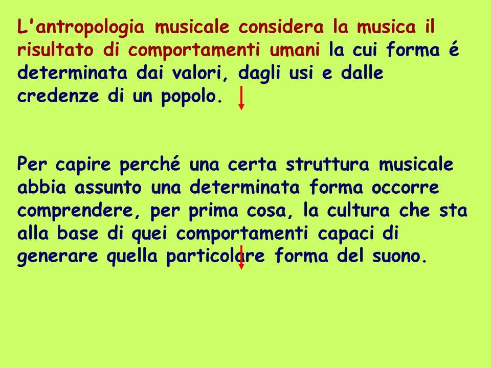 L antropologia musicale considera la musica il risultato di comportamenti umani la cui forma é determinata dai valori, dagli usi e dalle credenze di un popolo.
