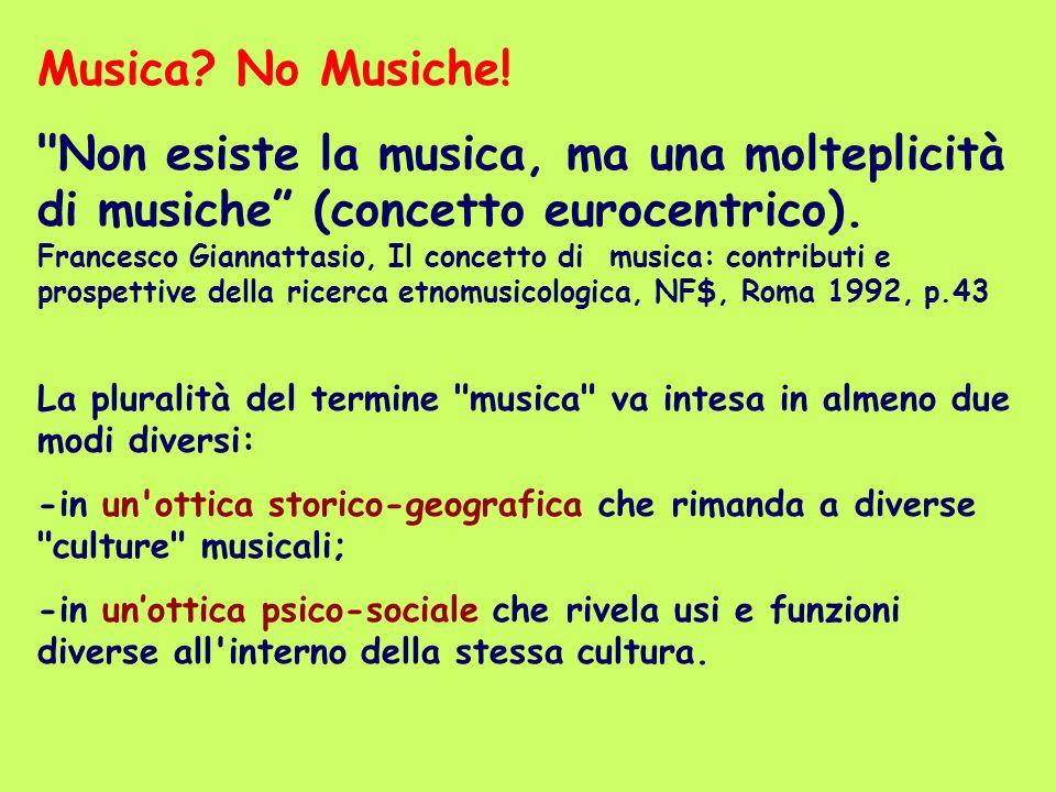 Musica No Musiche!