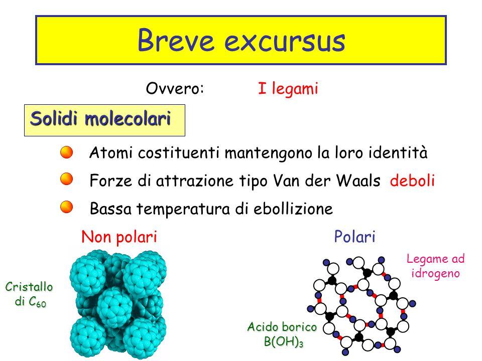 Breve excursus Solidi molecolari Ovvero: I legami