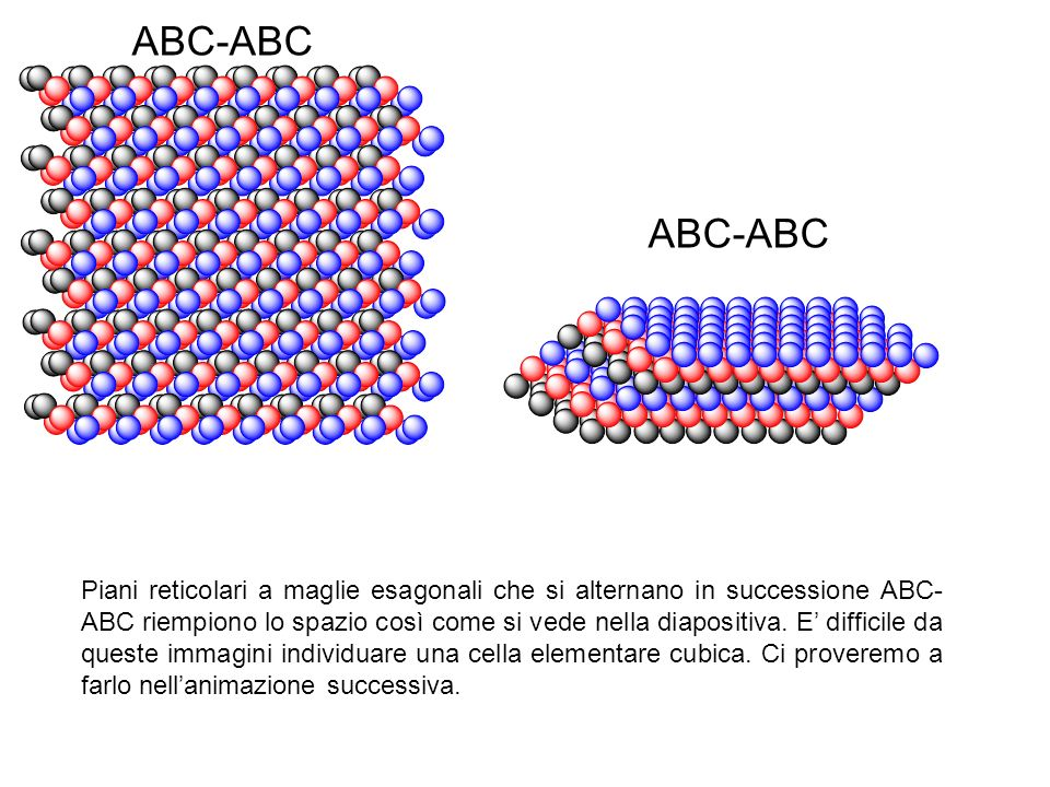 ABC-ABC ABC-ABC.