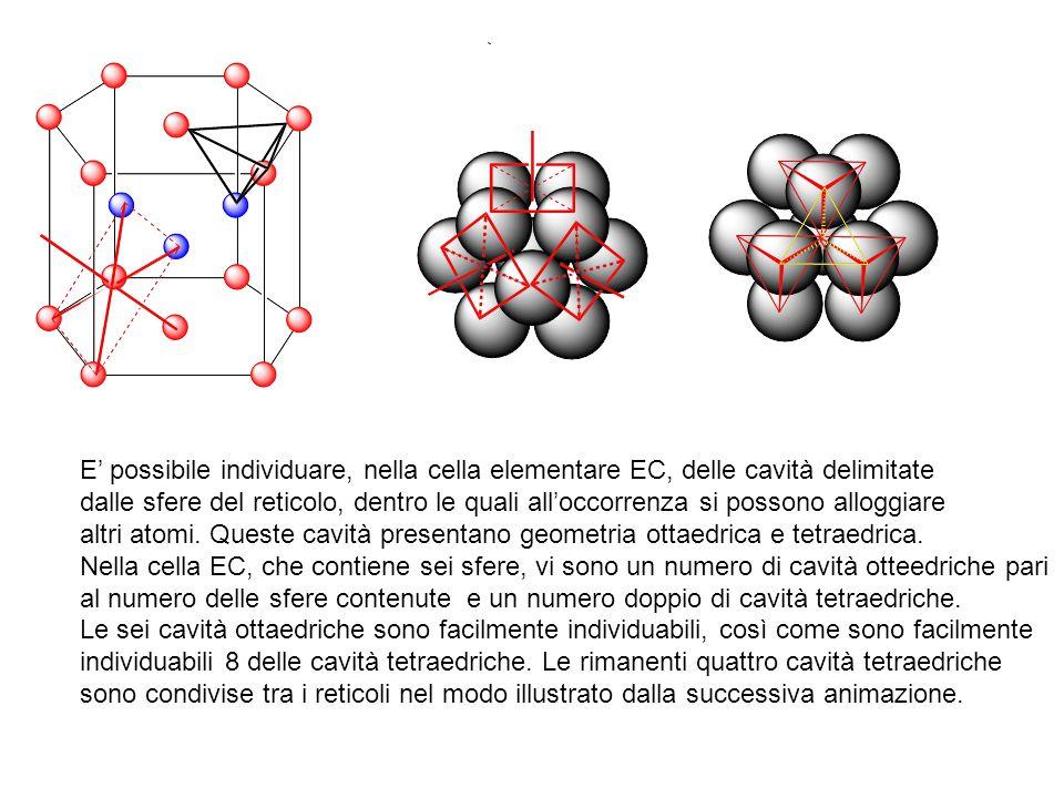 E' possibile individuare, nella cella elementare EC, delle cavità delimitate