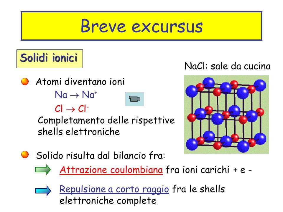 Breve excursus Solidi ionici NaCl: sale da cucina Atomi diventano ioni