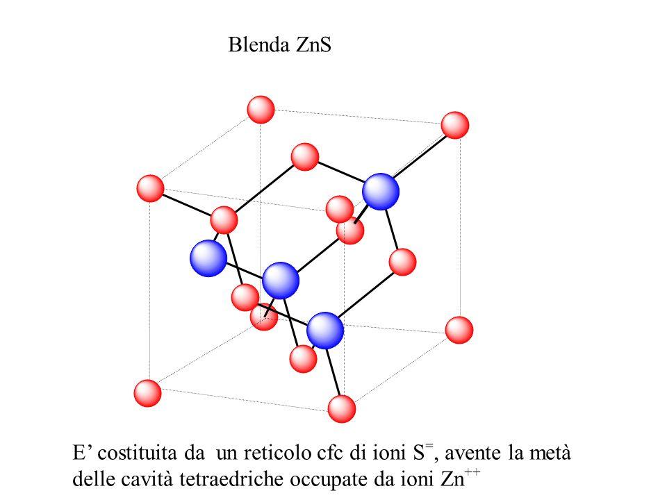 Blenda ZnS E' costituita da un reticolo cfc di ioni S=, avente la metà.