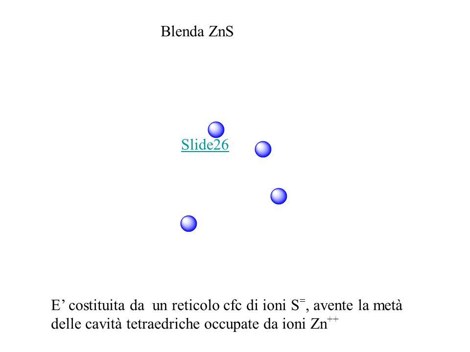 Blenda ZnS Slide26. E' costituita da un reticolo cfc di ioni S=, avente la metà.