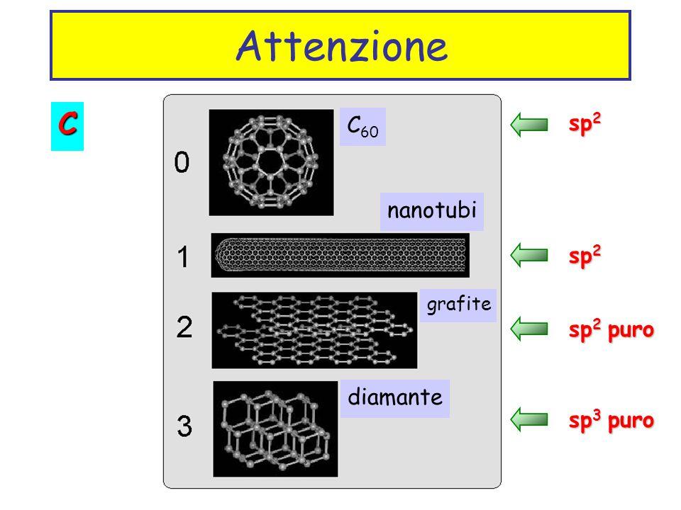 Attenzione C60 nanotubi grafite diamante C sp2 sp2 sp2 puro sp3 puro