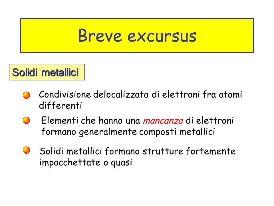 Breve excursus Solidi metallici
