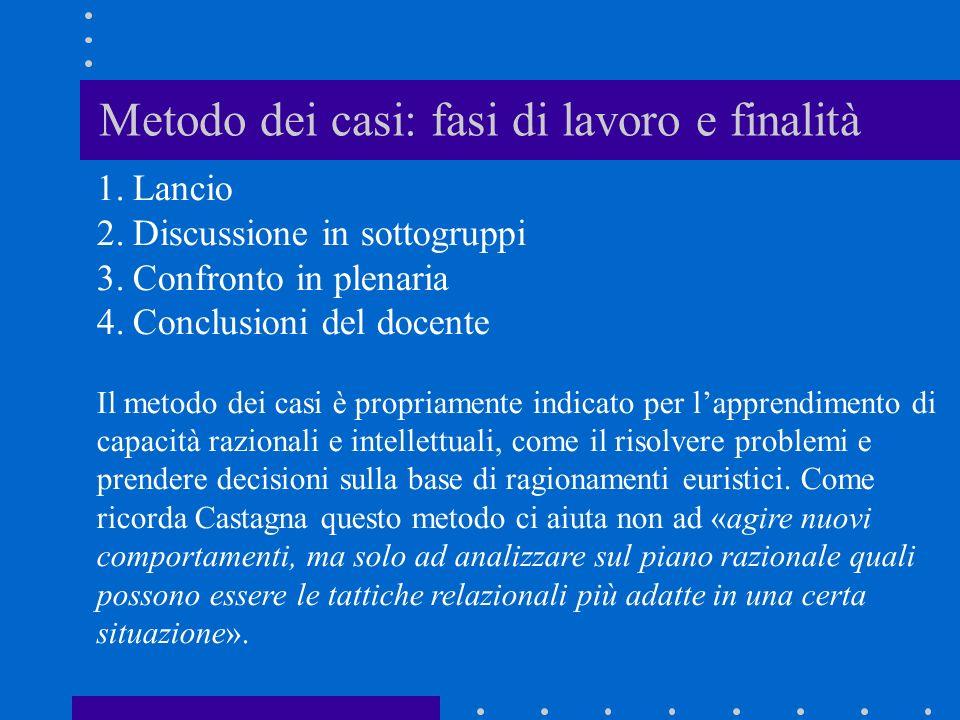 Metodo dei casi: fasi di lavoro e finalità