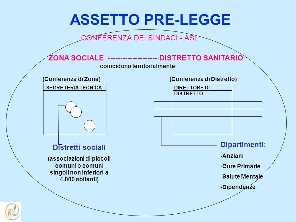 ASSETTO PRE-LEGGE CONFERENZA DEI SINDACI - ASL