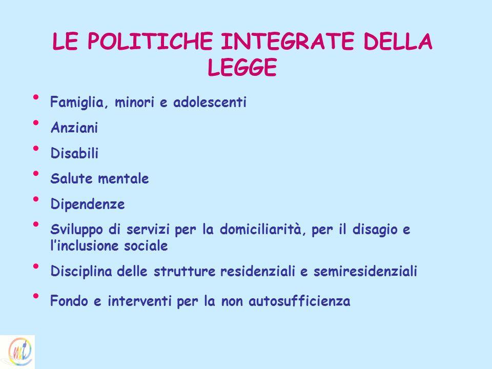 LE POLITICHE INTEGRATE DELLA LEGGE