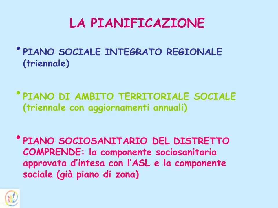LA PIANIFICAZIONE PIANO SOCIALE INTEGRATO REGIONALE (triennale)