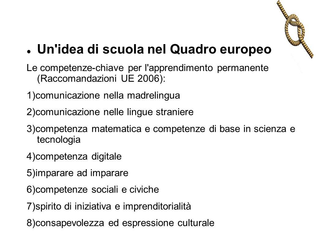 Un idea di scuola nel Quadro europeo
