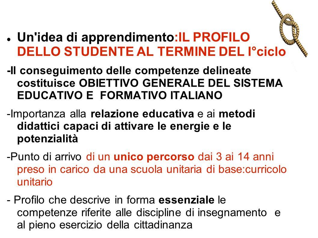 Un idea di apprendimento:IL PROFILO DELLO STUDENTE AL TERMINE DEL I°ciclo