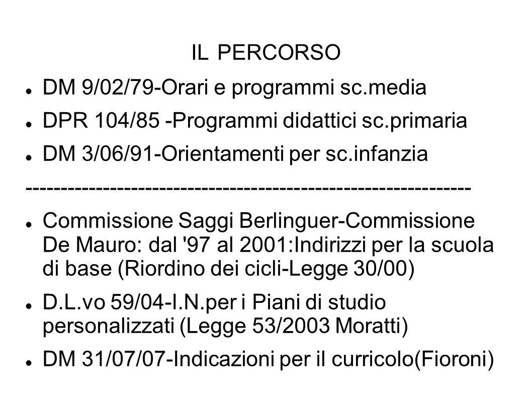 IL PERCORSO DM 9/02/79-Orari e programmi sc.media. DPR 104/85 -Programmi didattici sc.primaria. DM 3/06/91-Orientamenti per sc.infanzia.