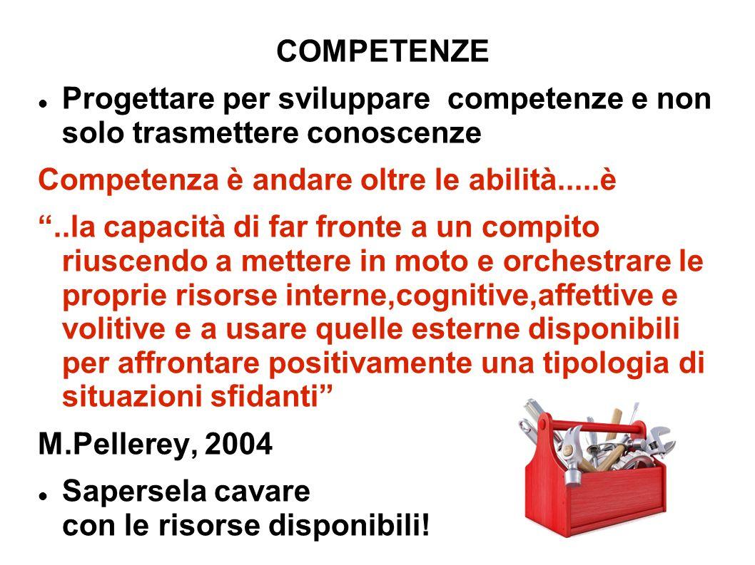 COMPETENZE Progettare per sviluppare competenze e non solo trasmettere conoscenze. Competenza è andare oltre le abilità.....è.