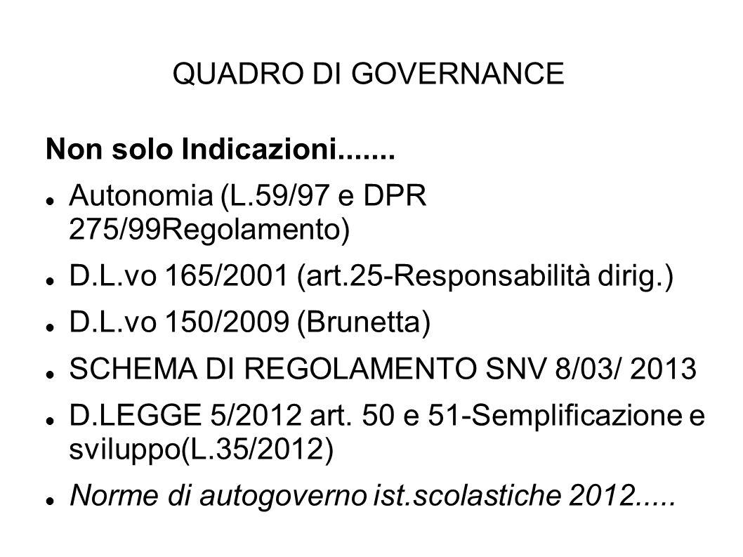 QUADRO DI GOVERNANCE Non solo Indicazioni....... Autonomia (L.59/97 e DPR 275/99Regolamento) D.L.vo 165/2001 (art.25-Responsabilità dirig.)