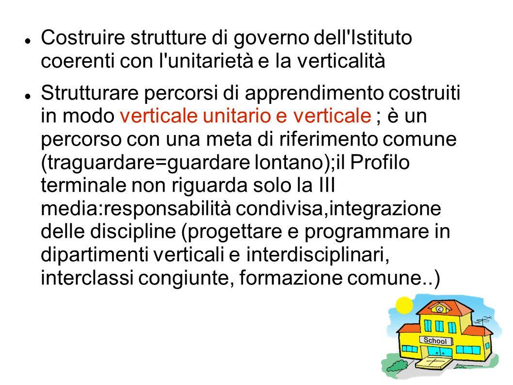 Costruire strutture di governo dell Istituto coerenti con l unitarietà e la verticalità