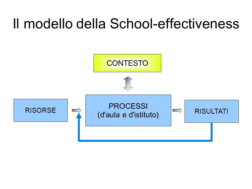 Il modello della School-effectiveness