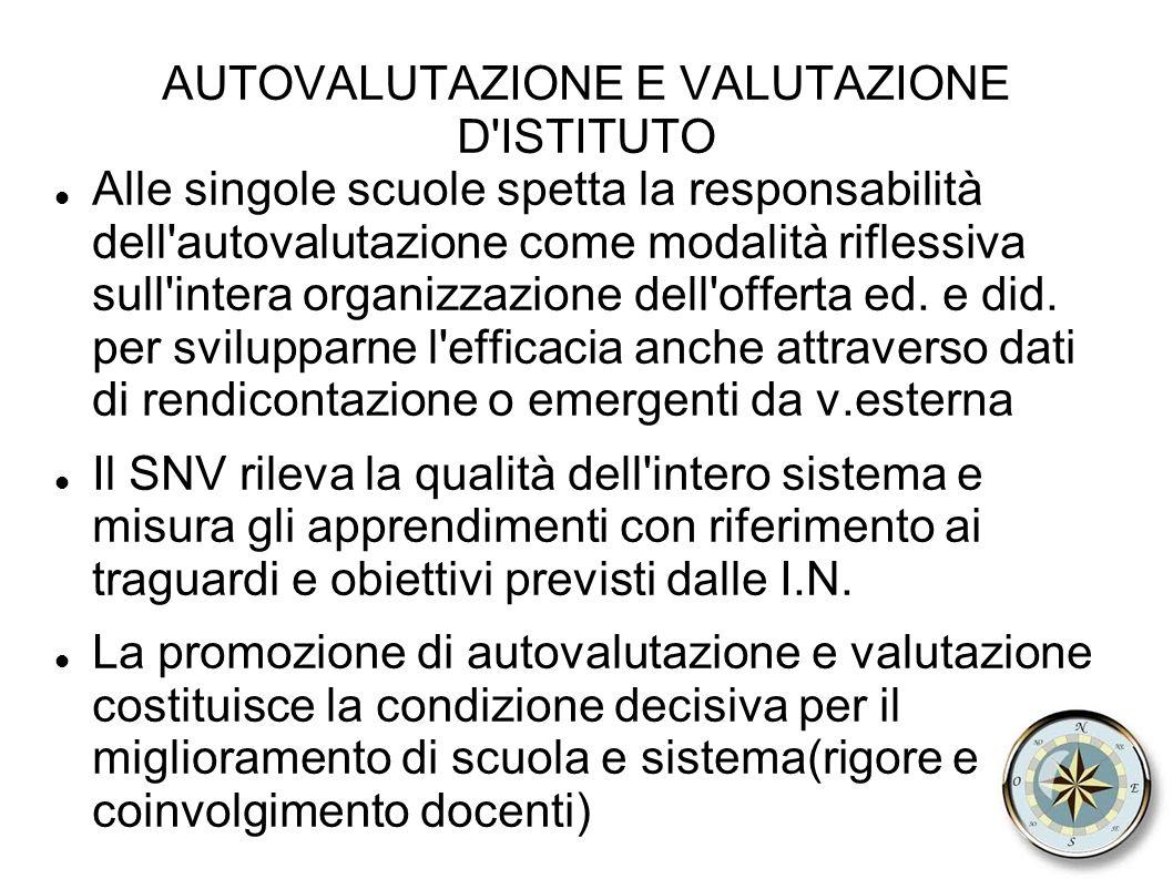 AUTOVALUTAZIONE E VALUTAZIONE D ISTITUTO