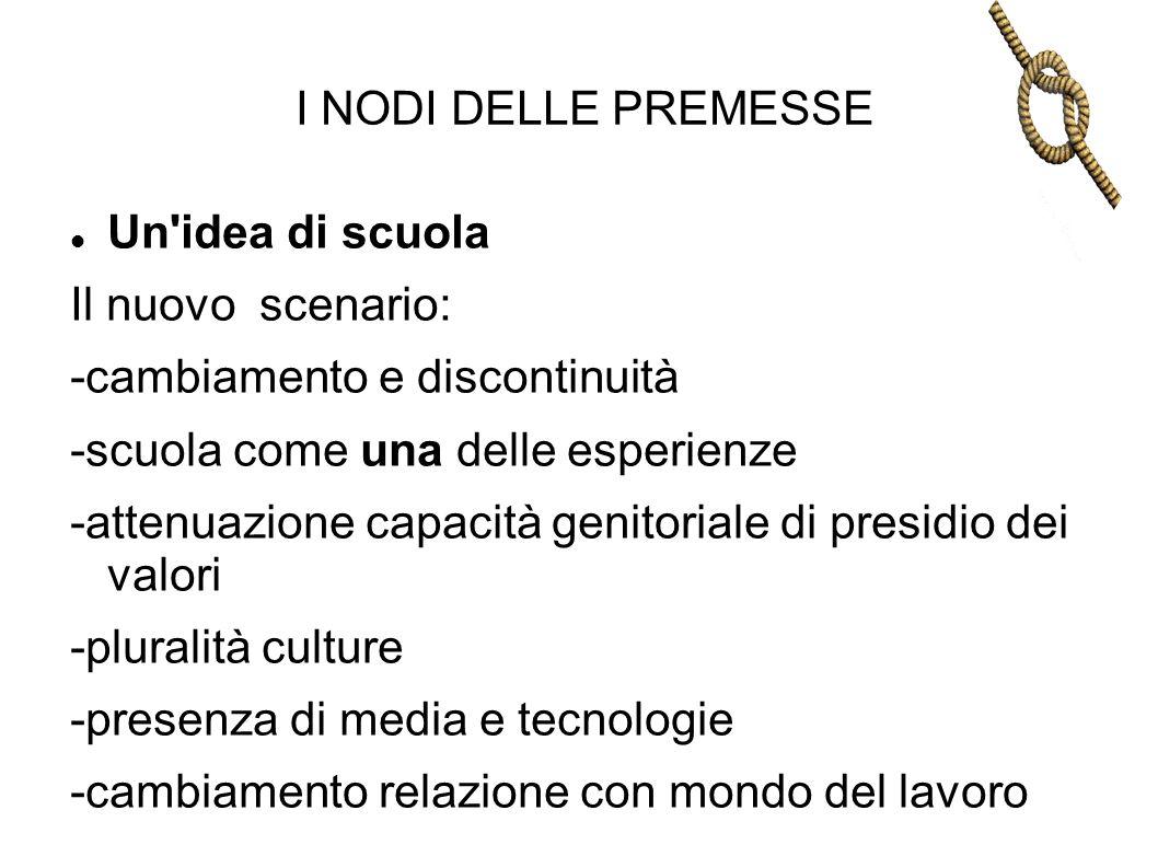 I NODI DELLE PREMESSE Un idea di scuola. Il nuovo scenario: -cambiamento e discontinuità. -scuola come una delle esperienze.