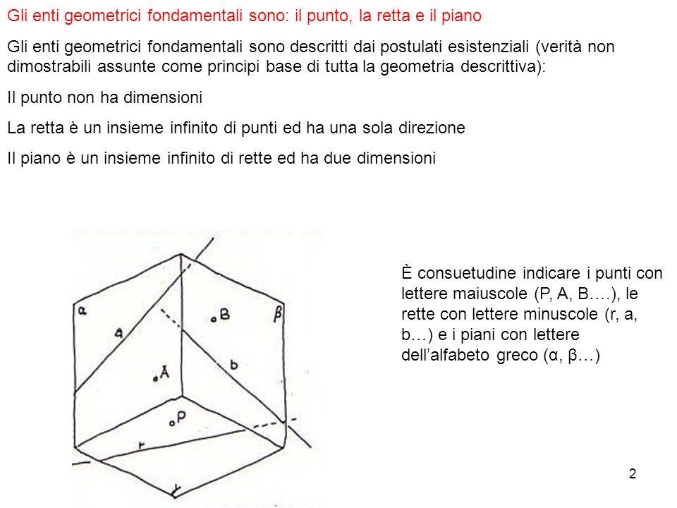 Gli enti geometrici fondamentali sono: il punto, la retta e il piano